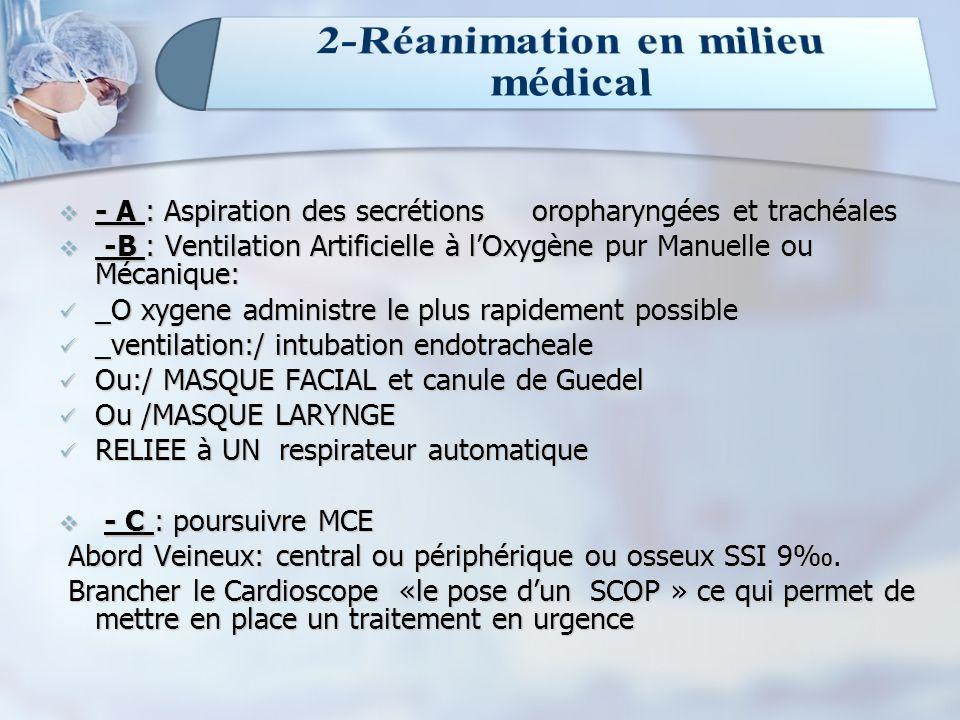  - A : Aspiration des secrétions oropharyngées et trachéales  -B : Ventilation Artificielle à l'Oxygène pur Manuelle ou Mécanique: _O xygene adminis