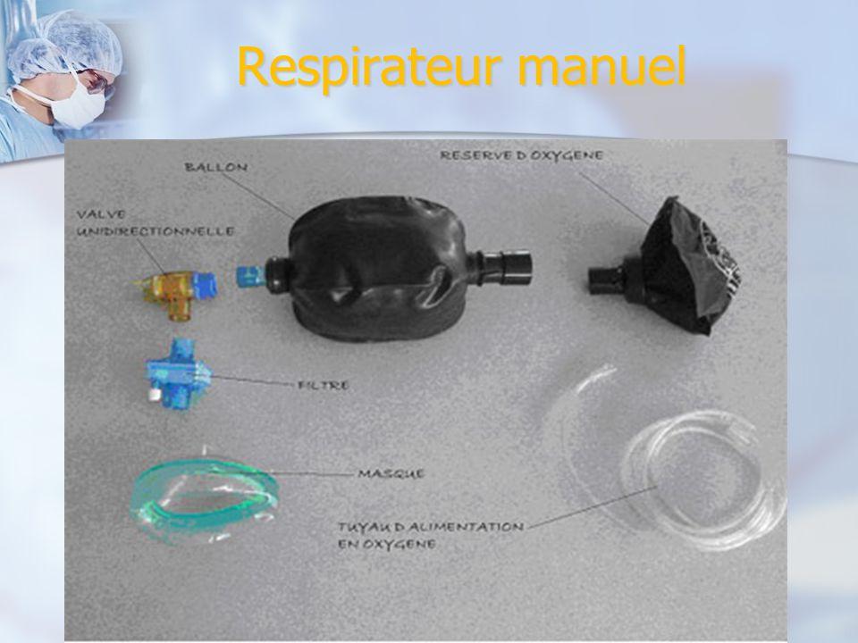 Respirateur manuel