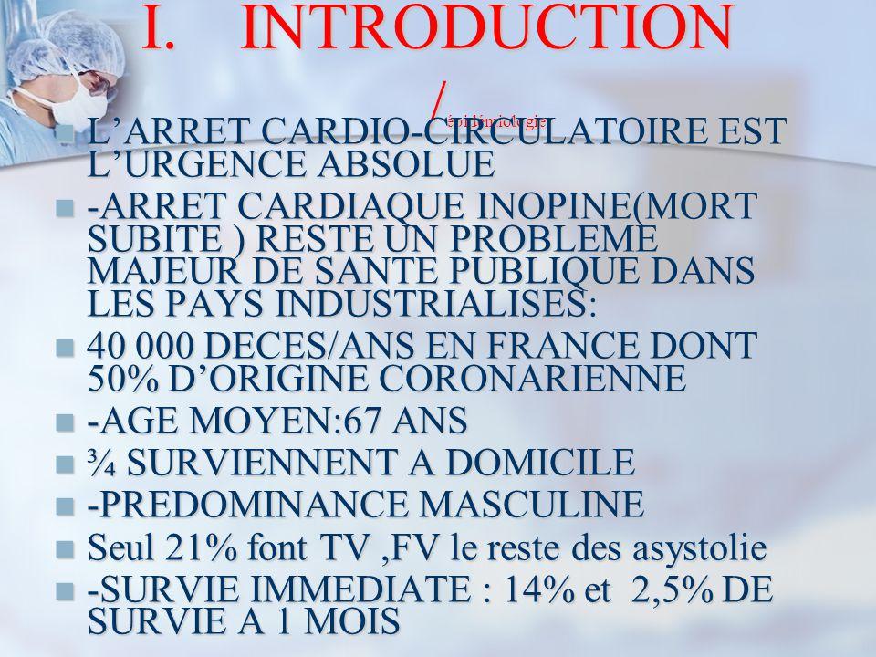 I.INTRODUCTION / épidémiologie L'ARRET CARDIO-CIRCULATOIRE EST L'URGENCE ABSOLUE L'ARRET CARDIO-CIRCULATOIRE EST L'URGENCE ABSOLUE -ARRET CARDIAQUE IN