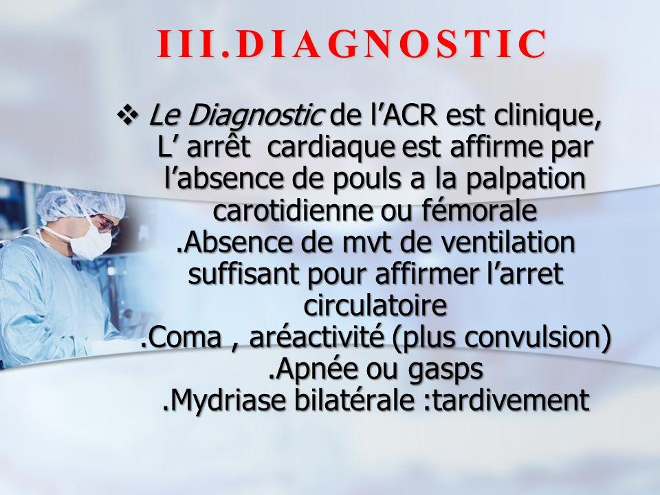  Le Diagnostic de l'ACR est clinique, L' arrêt cardiaque est affirme par l'absence de pouls a la palpation carotidienne ou fémorale.Absence de mvt de