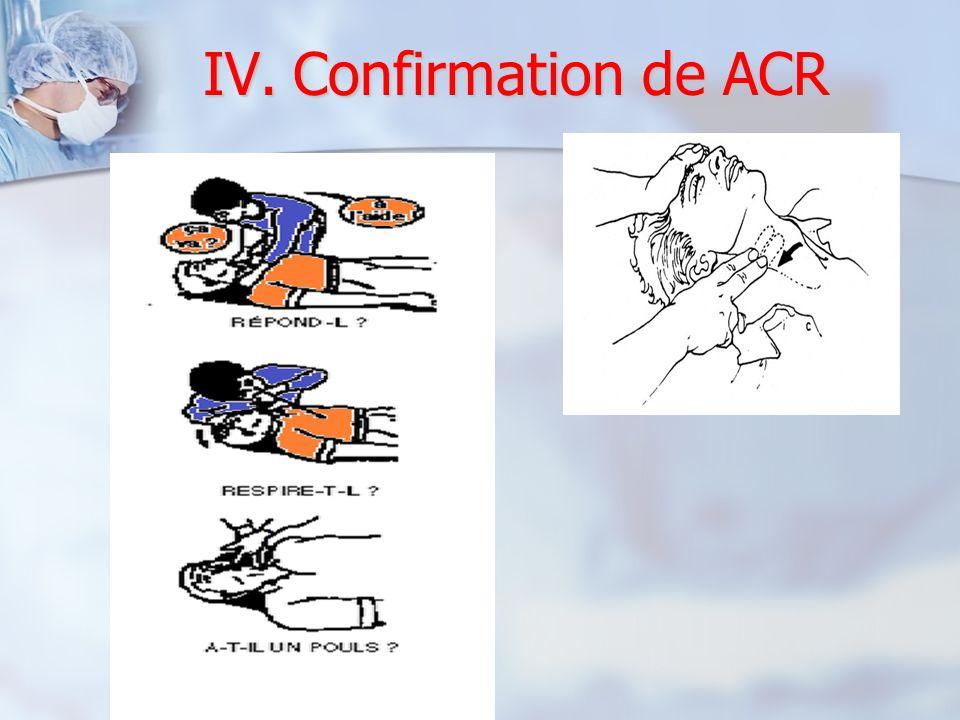 IV.Confirmation de ACR
