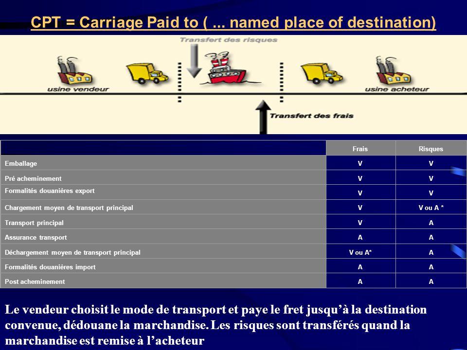CPT = Carriage Paid to (... named place of destination) FraisRisques EmballageVV Pré acheminementVV Formalités douanières export VV Chargement moyen d