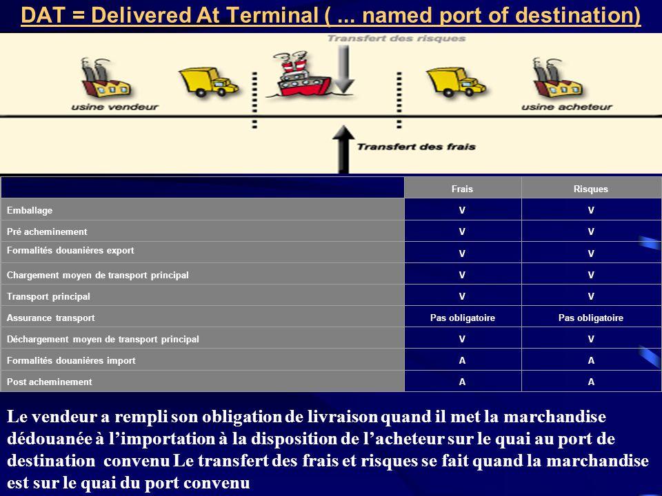 DAT = Delivered At Terminal (... named port of destination) FraisRisques EmballageVV Pré acheminementVV Formalités douanières export VV Chargement moy