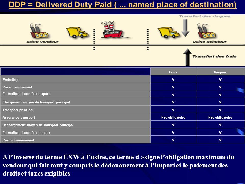 DDP = Delivered Duty Paid (... named place of destination) FraisRisques EmballageVV Pré acheminementVV Formalités douanières export VV Chargement moye
