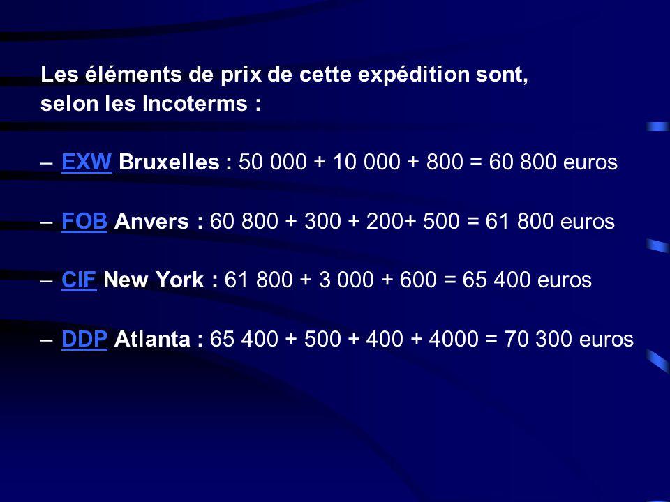 Les éléments de prix de cette expédition sont, selon les Incoterms : –EXW Bruxelles : 50 000 + 10 000 + 800 = 60 800 eurosEXW –FOB Anvers : 60 800 + 3