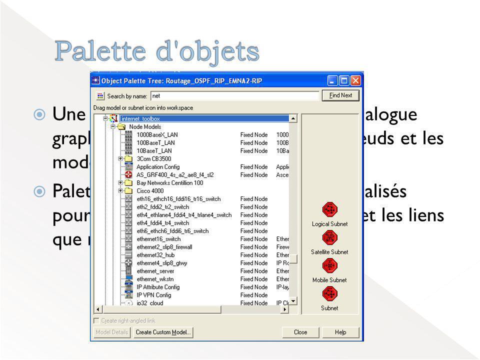  Une palette d objet est une boîte de dialogue graphique qui affiche un groupe de noeuds et les modèles de liaison  Palettes d objets peuvent être personnalisés pour contenir uniquement les nœuds et les liens que nous avons besoin