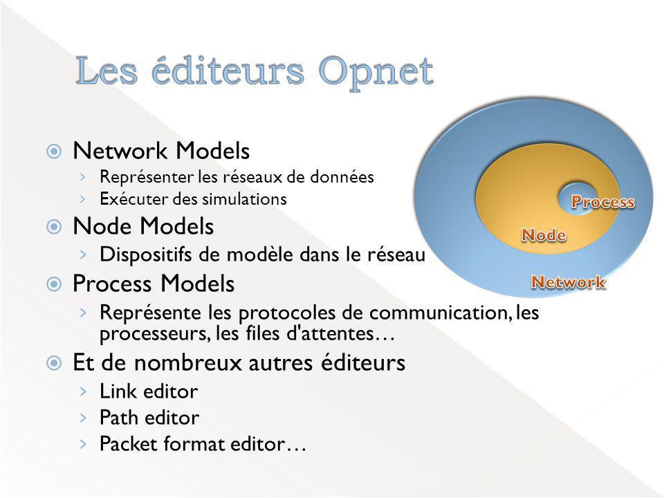  Network Models › Représenter les réseaux de données › Exécuter des simulations  Node Models › Dispositifs de modèle dans le réseau  Process Models › Représente les protocoles de communication, les processeurs, les files d attentes…  Et de nombreux autres éditeurs › Link editor › Path editor › Packet format editor…