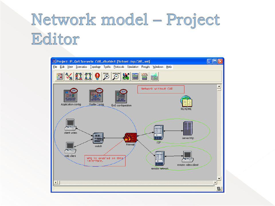 Routes choisies par OSPF