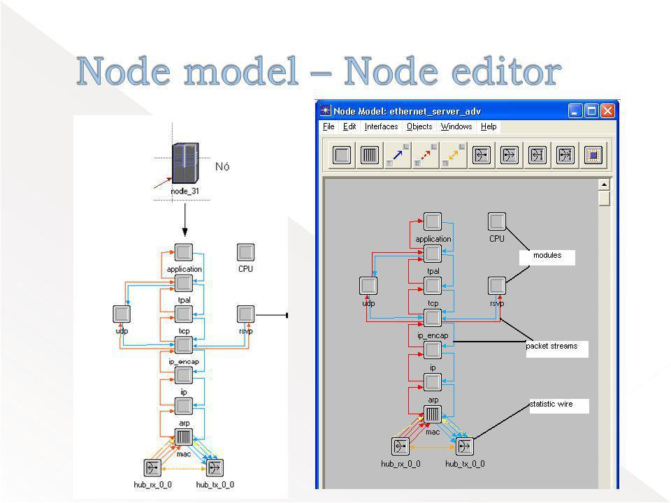  Les processus d'une machines à états finis (FSM)  Les états et les transitions codées en C ou C + +