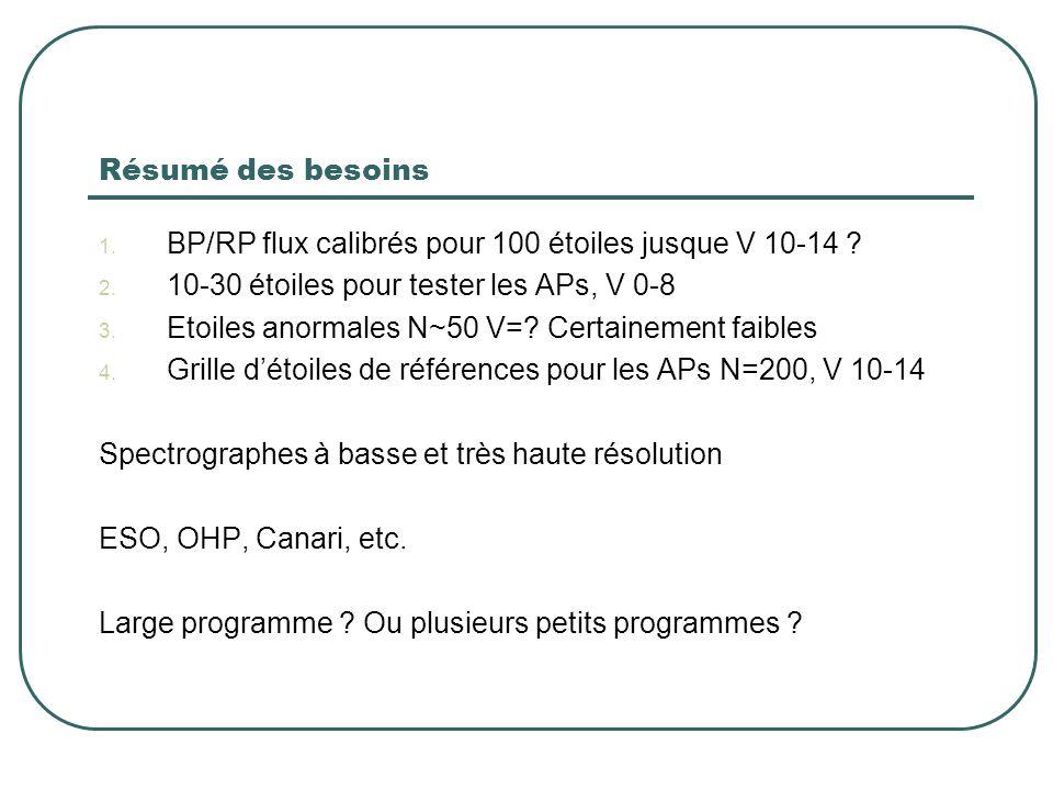 Résumé des besoins 1. BP/RP flux calibrés pour 100 étoiles jusque V 10-14 ? 2. 10-30 étoiles pour tester les APs, V 0-8 3. Etoiles anormales N~50 V=?