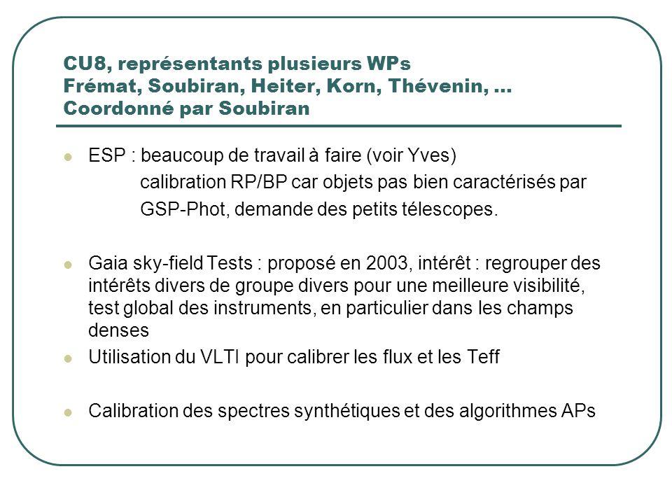CU8, représentants plusieurs WPs Frémat, Soubiran, Heiter, Korn, Thévenin, … Coordonné par Soubiran ESP : beaucoup de travail à faire (voir Yves) calibration RP/BP car objets pas bien caractérisés par GSP-Phot, demande des petits télescopes.