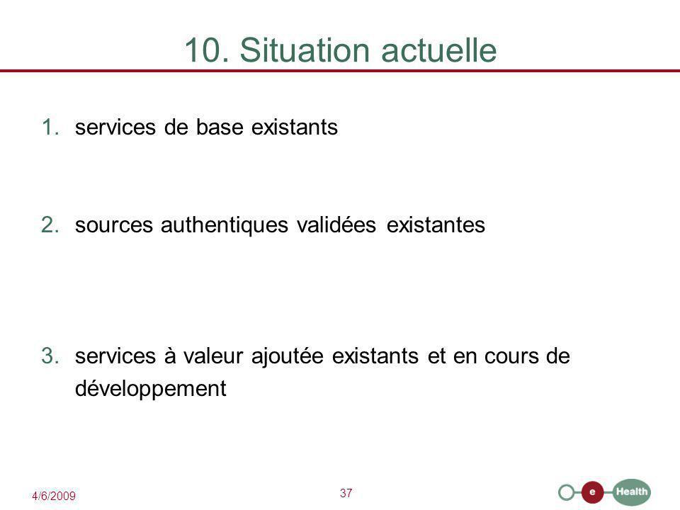 37 4/6/2009 10.Situation actuelle 1. services de base existants 2.