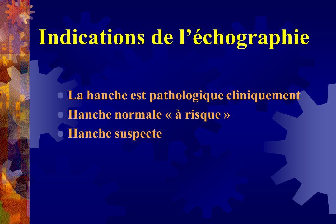 La hanche est pathologique cliniquement Hanche normale « à risque » Hanche suspecte Indications de l'échographie