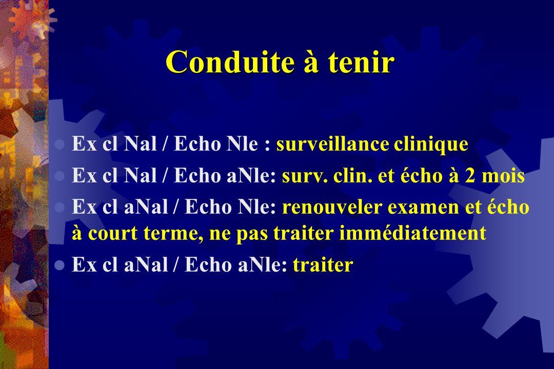 Conduite à tenir Ex cl Nal / Echo Nle : surveillance clinique Ex cl Nal / Echo aNle: surv. clin. et écho à 2 mois Ex cl aNal / Echo Nle: renouveler ex