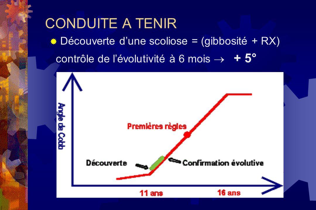 CONDUITE A TENIR  Découverte d'une scoliose = (gibbosité + RX) contrôle de l'évolutivité à 6 mois  + 5°