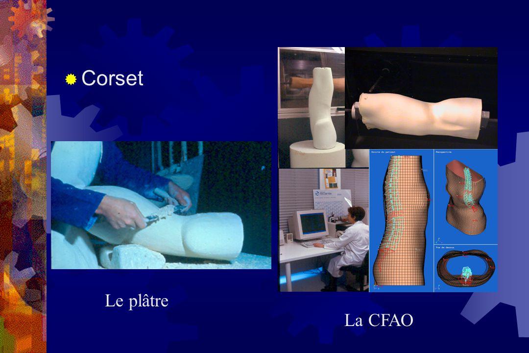  Corset Le plâtre La CFAO