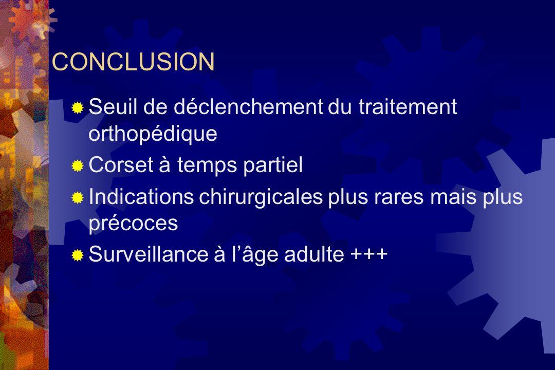 CONCLUSION  Seuil de déclenchement du traitement orthopédique  Corset à temps partiel  Indications chirurgicales plus rares mais plus précoces  Surveillance à l'âge adulte +++
