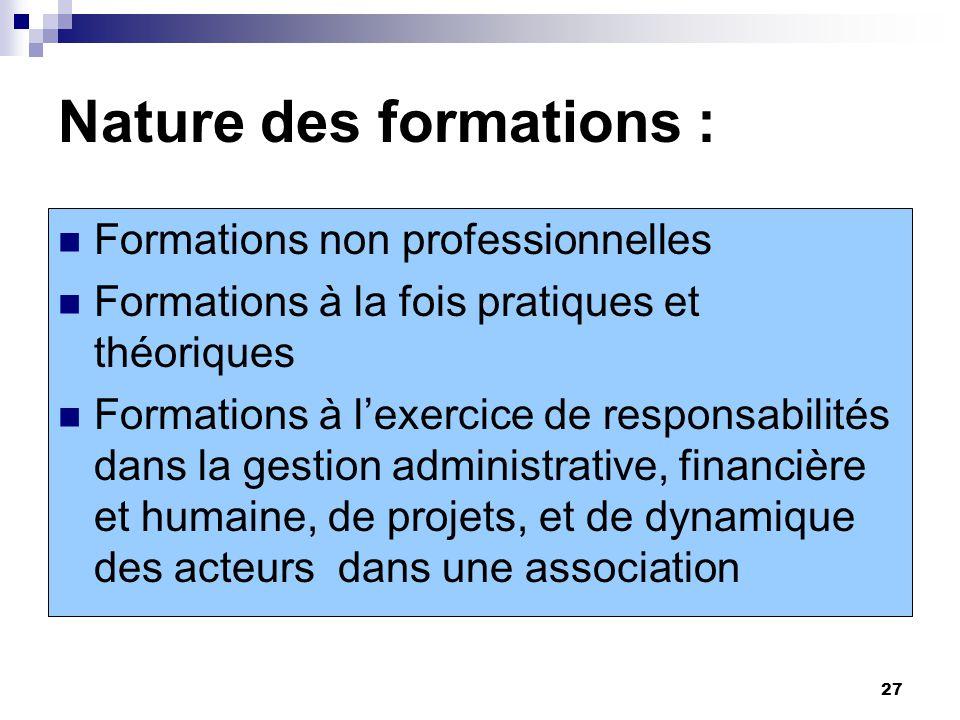 27 Nature des formations : Formations non professionnelles Formations à la fois pratiques et théoriques Formations à l'exercice de responsabilités dans la gestion administrative, financière et humaine, de projets, et de dynamique des acteurs dans une association