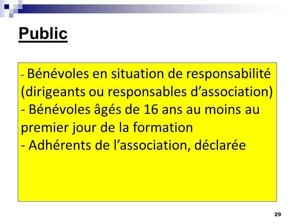 29 Public - Bénévoles en situation de responsabilité (dirigeants ou responsables d'association) - Bénévoles âgés de 16 ans au moins au premier jour de la formation - Adhérents de l'association, déclarée