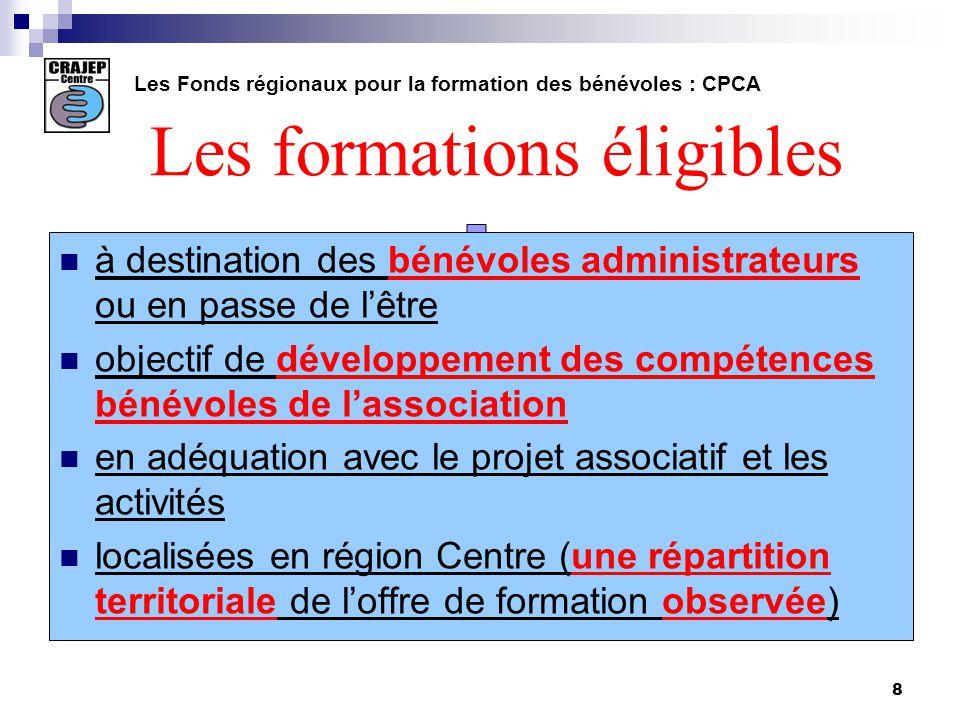 8 Les formations éligibles Les Fonds régionaux pour la formation des bénévoles : CPCA à destination des bénévoles administrateurs ou en passe de l'être objectif de développement des compétences bénévoles de l'association en adéquation avec le projet associatif et les activités localisées en région Centre (une répartition territoriale de l'offre de formation observée)