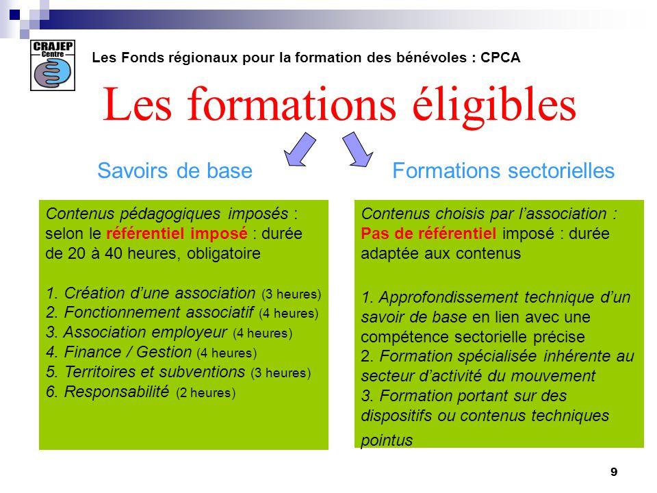 9 Les formations éligibles Formations sectoriellesSavoirs de base Les Fonds régionaux pour la formation des bénévoles : CPCA Contenus pédagogiques imposés : selon le référentiel imposé : durée de 20 à 40 heures, obligatoire 1.