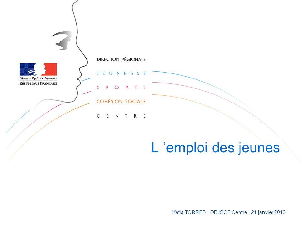 L 'emploi des jeunes Katia TORRES - DRJSCS Centre - 21 janvier 2013