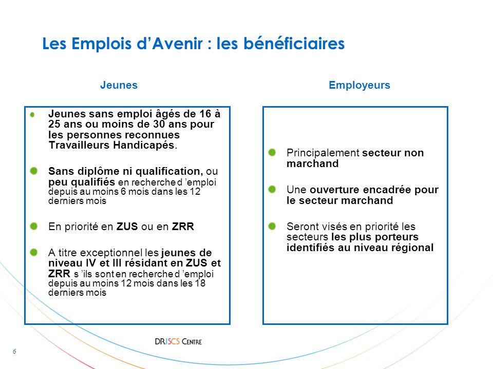6 Les Emplois d'Avenir : les bénéficiaires Jeunes sans emploi âgés de 16 à 25 ans ou moins de 30 ans pour les personnes reconnues Travailleurs Handicapés.