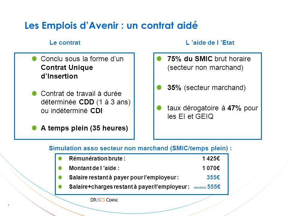 7 Les Emplois d'Avenir : un contrat aidé Conclu sous la forme d'un Contrat Unique d'Insertion Contrat de travail à durée déterminée CDD (1 à 3 ans) ou indéterminé CDI A temps plein (35 heures) 75% du SMIC brut horaire (secteur non marchand) 35% (secteur marchand) taux dérogatoire à 47% pour les EI et GEIQ Le contratL 'aide de l 'Etat Rémunération brute :1 425€ Montant de l 'aide :1 070€ Salaire restant à payer pour l'employeur : 355€ Salaire+charges restant à payer/l'employeur : environ 555€ Simulation asso secteur non marchand (SMIC/temps plein) :