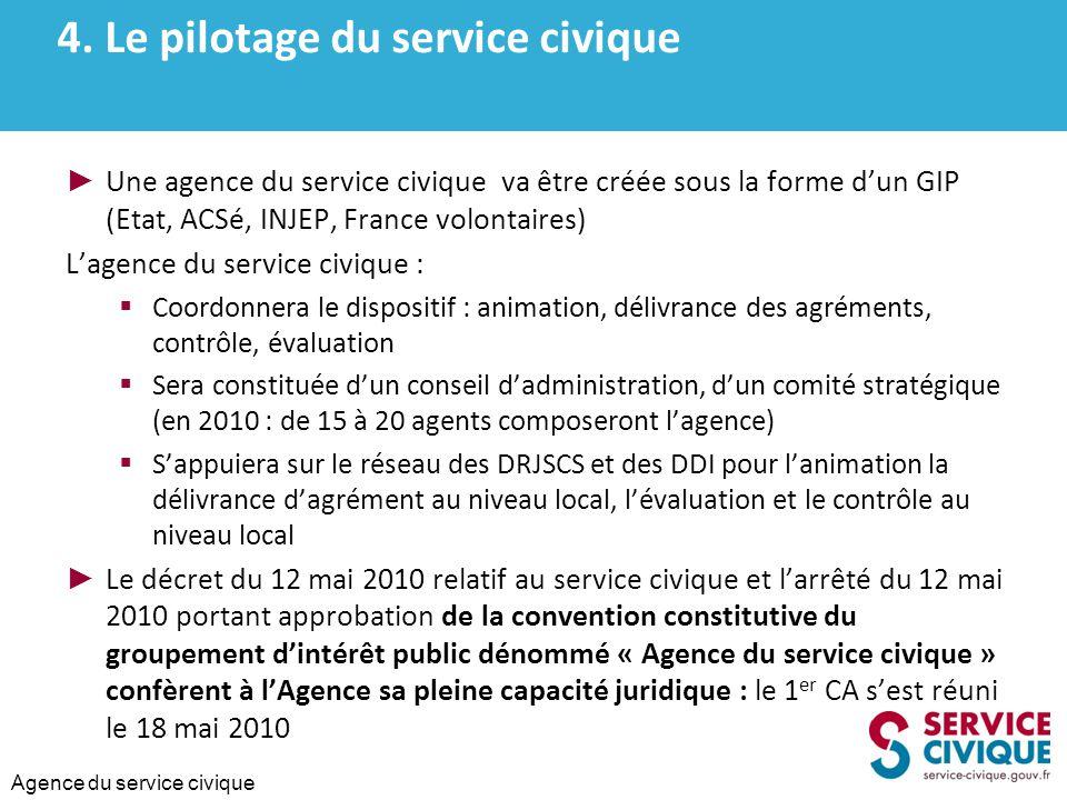 Agence du service civique ► Une agence du service civique va être créée sous la forme d'un GIP (Etat, ACSé, INJEP, France volontaires) L'agence du ser