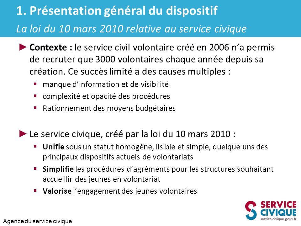 Agence du service civique ► Contexte : le service civil volontaire créé en 2006 n'a permis de recruter que 3000 volontaires chaque année depuis sa cré