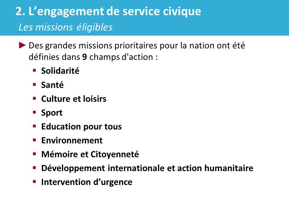 Agence du service civique 2. L'engagement de service civique Les missions éligibles ► Des grandes missions prioritaires pour la nation ont été définie