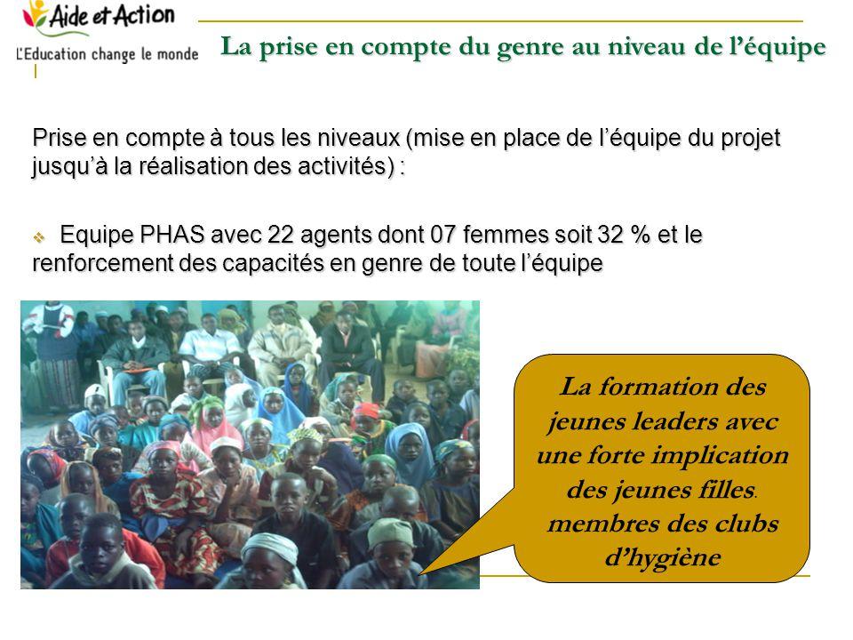 Prise en compte à tous les niveaux (mise en place de l'équipe du projet jusqu'à la réalisation des activités) :  Equipe PHAS avec 22 agents dont 07 f