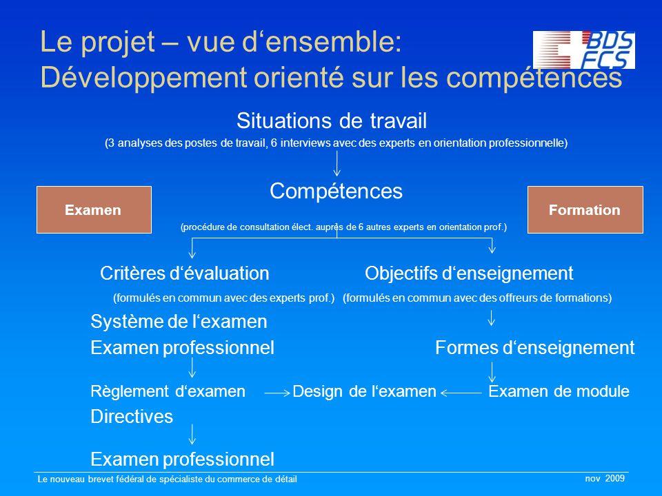 nov 2009 Le nouveau brevet fédéral de spécialiste du commerce de détail Le projet – vue d'ensemble: Développement orienté sur les compétences Situatio