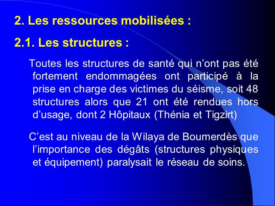 Les Wilayas d'Alger, de Tizi Ouzou et de Blida où le réseau de soins avait subi de moindres dégâts ont pu faire face à l'afflux de blessés et contribué à l'assistance à la wilaya de Boumerdès.