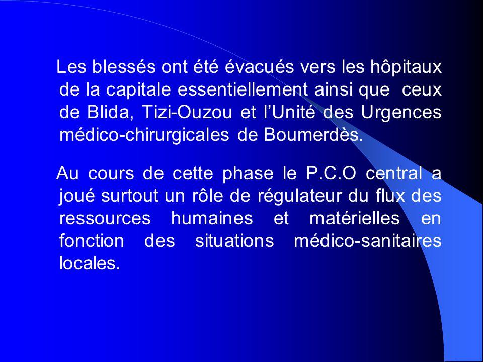 Le stock de sécurité de la Pharmacie Centrale des Hôpitaux a été mobilisé ainsi que les réserves des hôpitaux et secteurs sanitaires pour être orientés vers les régions sinistrées et les établissements de prise en charge des blessés.