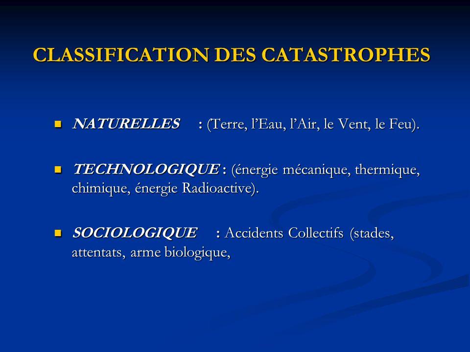 CLASSIFICATION DES CATASTROPHES NATURELLES : (Terre, l'Eau, l'Air, le Vent, le Feu). NATURELLES : (Terre, l'Eau, l'Air, le Vent, le Feu). TECHNOLOGIQU