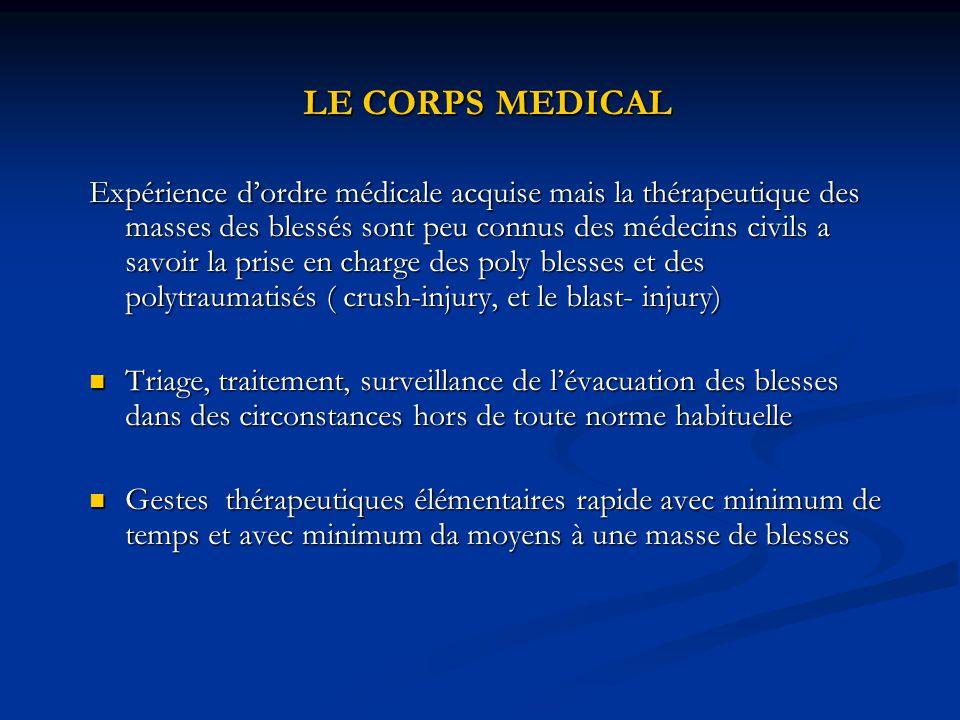 LE CORPS MEDICAL Expérience d'ordre médicale acquise mais la thérapeutique des masses des blessés sont peu connus des médecins civils a savoir la pris