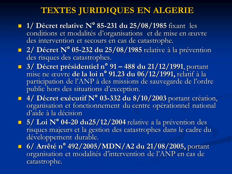 TEXTES JURIDIQUES EN ALGERIE 1/ Décret relative N° 85-231 du 25/08/1985 fixant les conditions et modalités d'organisations et de mise en œuvre des int