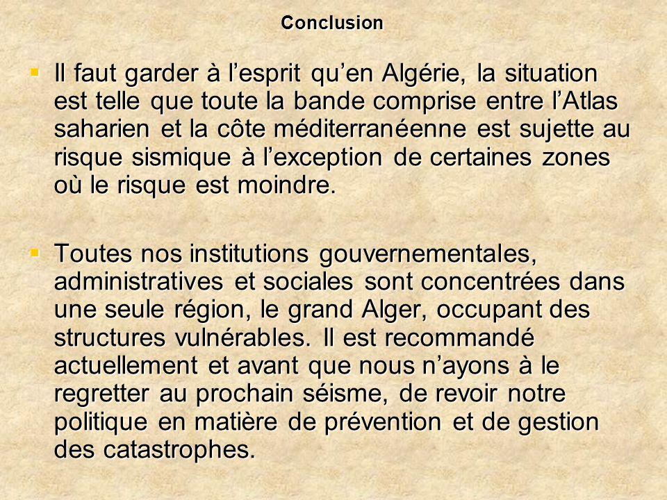 Conclusion  Il faut garder à l'esprit qu'en Algérie, la situation est telle que toute la bande comprise entre l'Atlas saharien et la côte méditerrané