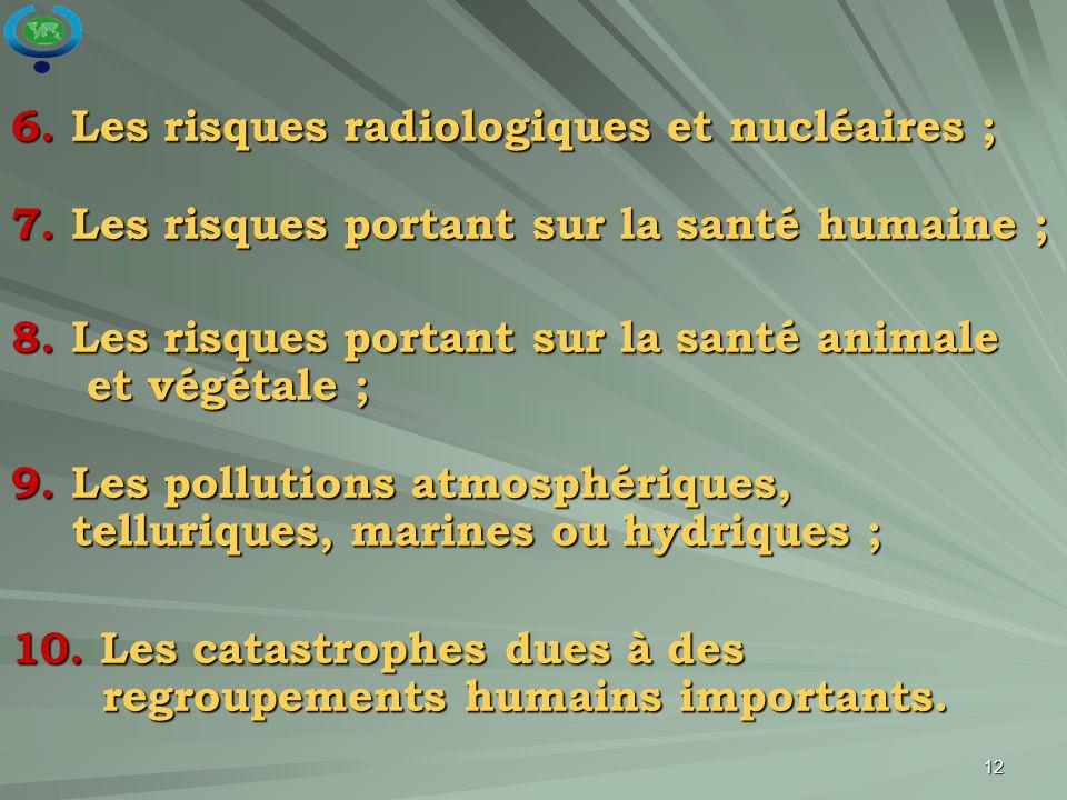 12 6. Les risques radiologiques et nucléaires ; 7. Les risques portant sur la santé humaine ; 8. Les risques portant sur la santé animale et végétale