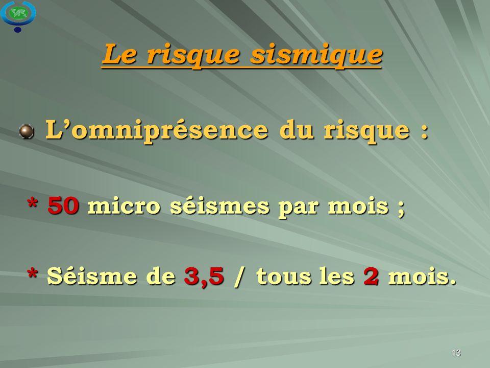 13 L'omniprésence du risque : L'omniprésence du risque : * 50 micro séismes par mois ; * 50 micro séismes par mois ; * Séisme de 3,5 / tous les 2 mois