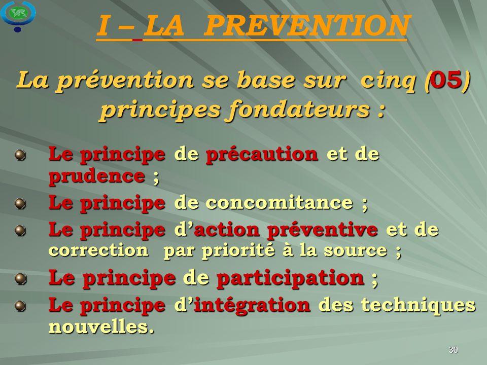30 Le principe de précaution et de prudence ; Le principe de concomitance ; Le principe d'action préventive et de correction par priorité à la source
