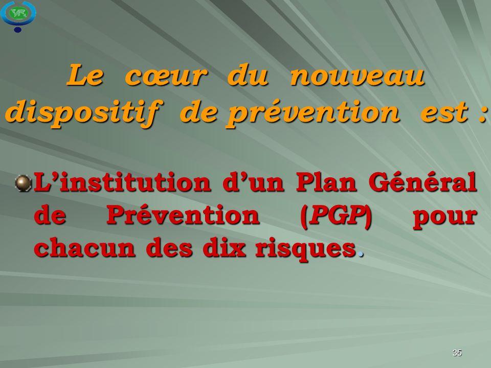 35 Le cœur du nouveau dispositif de prévention est : L'institution d'un Plan Général de Prévention ( PGP ) pour chacun des dix risques.