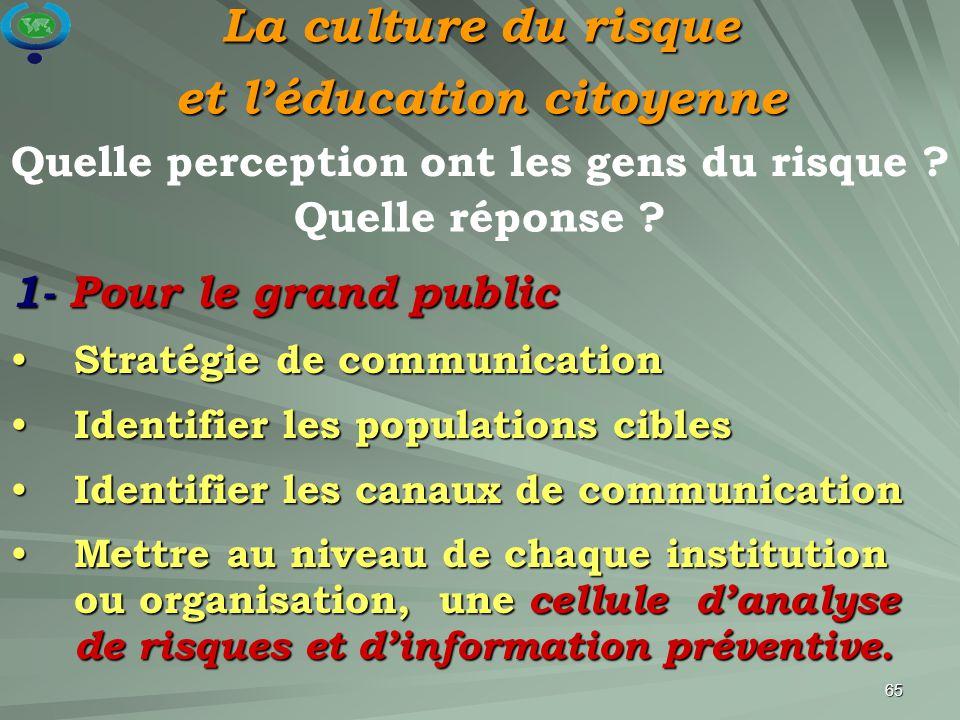 65 La culture du risque et l'éducation citoyenne Quelle perception ont les gens du risque ? Quelle réponse ? 1- Pour le grand public Stratégie de comm