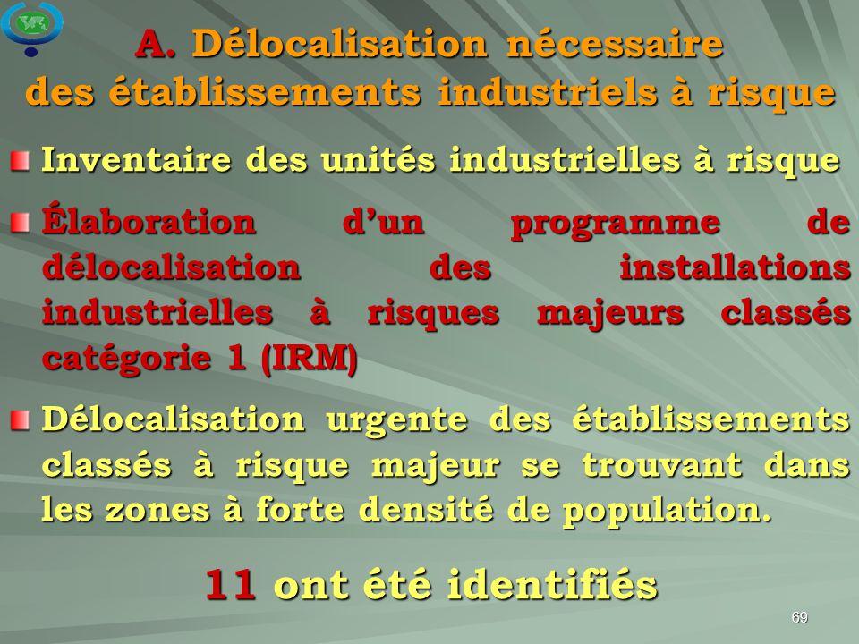 69 Inventaire des unités industrielles à risque Élaboration d'un programme de délocalisation des installations industrielles à risques majeurs classés