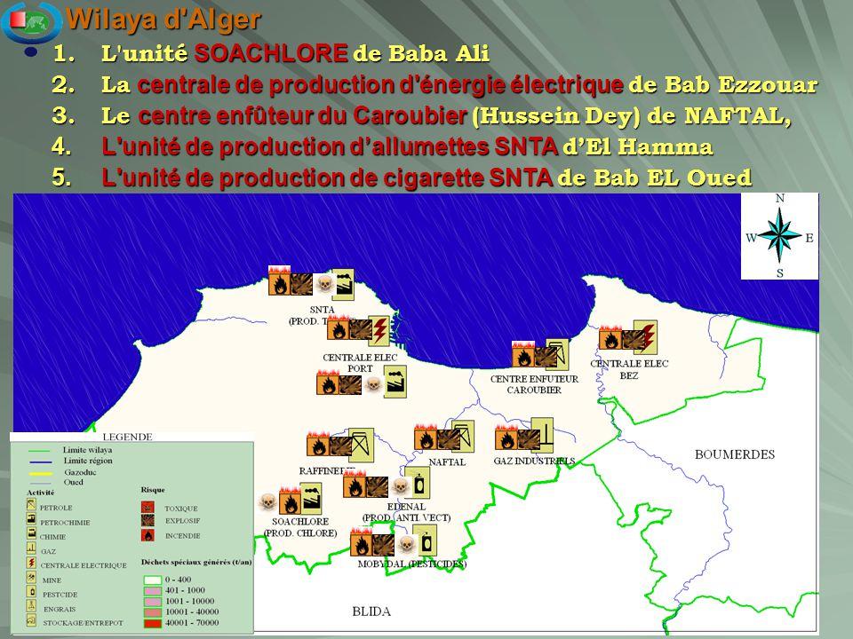 70 Wilaya d'Alger 1.L'unité SOACHLORE de Baba Ali 2.La centrale de production d'énergie électrique de Bab Ezzouar 3.Le centre enfûteur du Caroubier (H