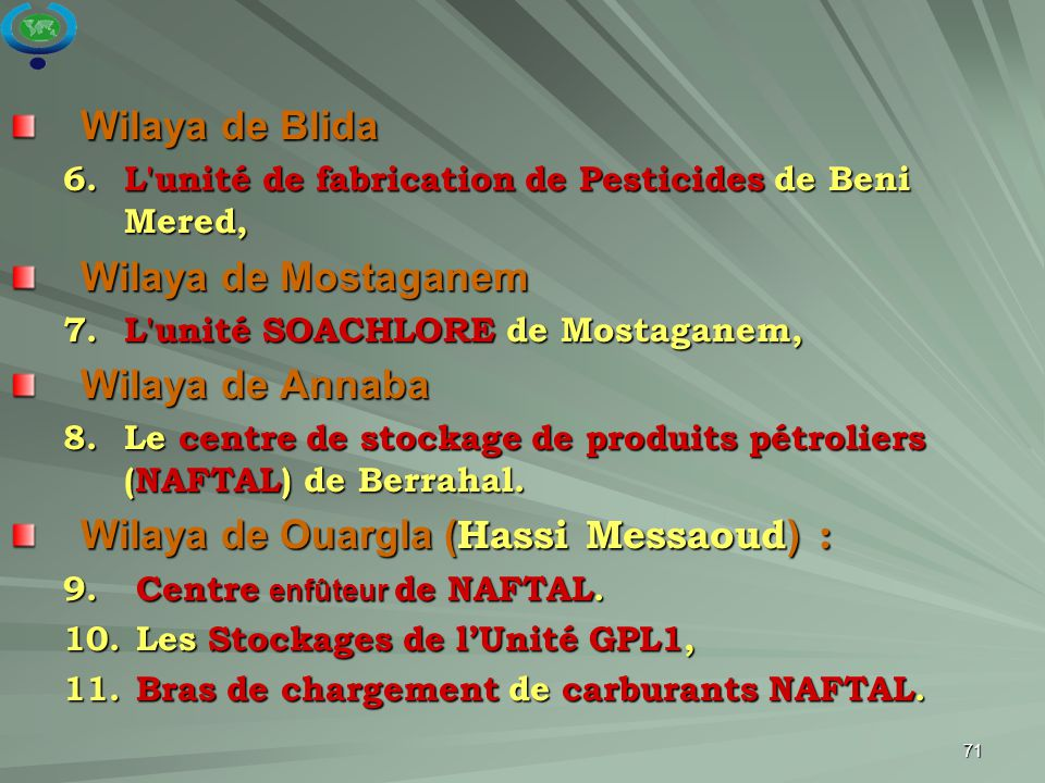 71 Wilaya de Blida 6.L'unité de fabrication de Pesticides de Beni Mered, Wilaya de Mostaganem 7.L'unité SOACHLORE de Mostaganem, Wilaya de Annaba 8.Le