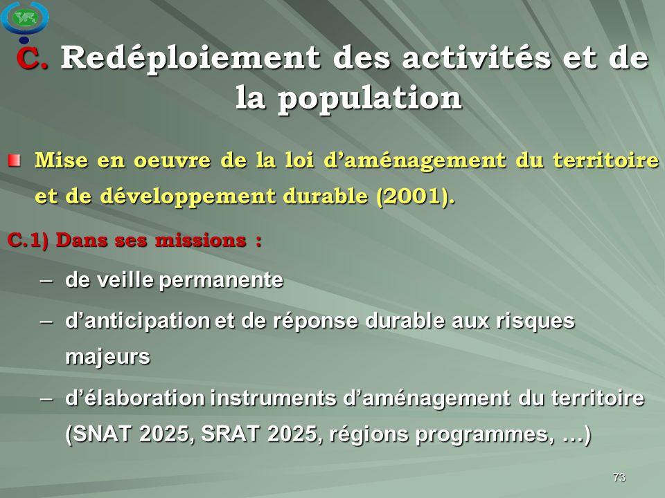 73 Mise en oeuvre de la loi d'aménagement du territoire et de développement durable (2001). C.1) Dans ses missions : –de veille permanente –d'anticipa