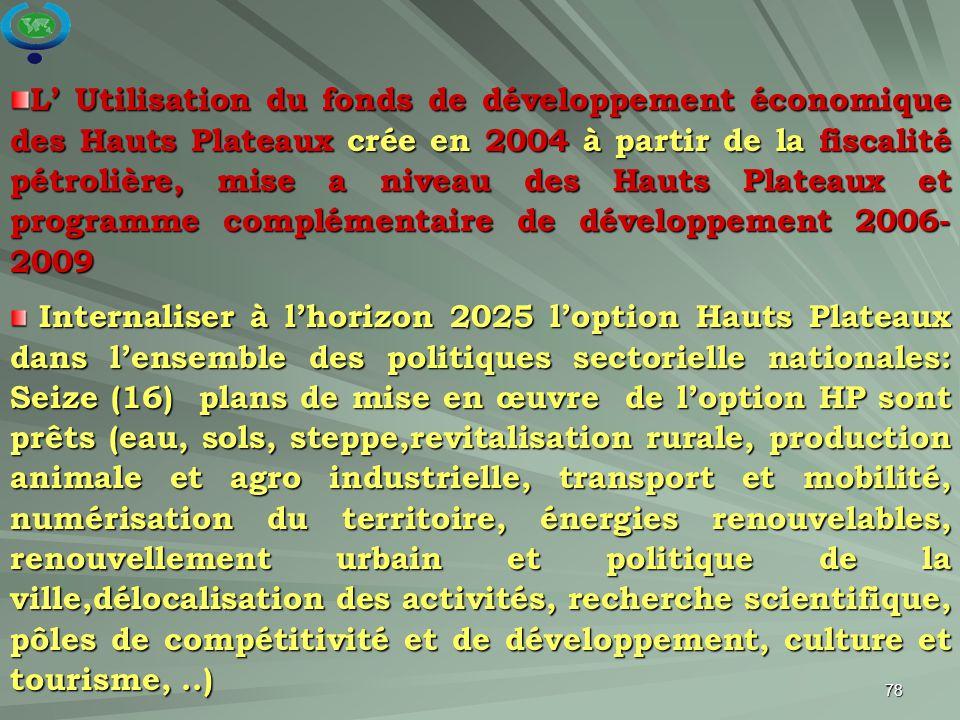 78 L' Utilisation du fonds de développement économique des Hauts Plateaux crée en 2004 à partir de la fiscalité pétrolière, mise a niveau des Hauts Pl