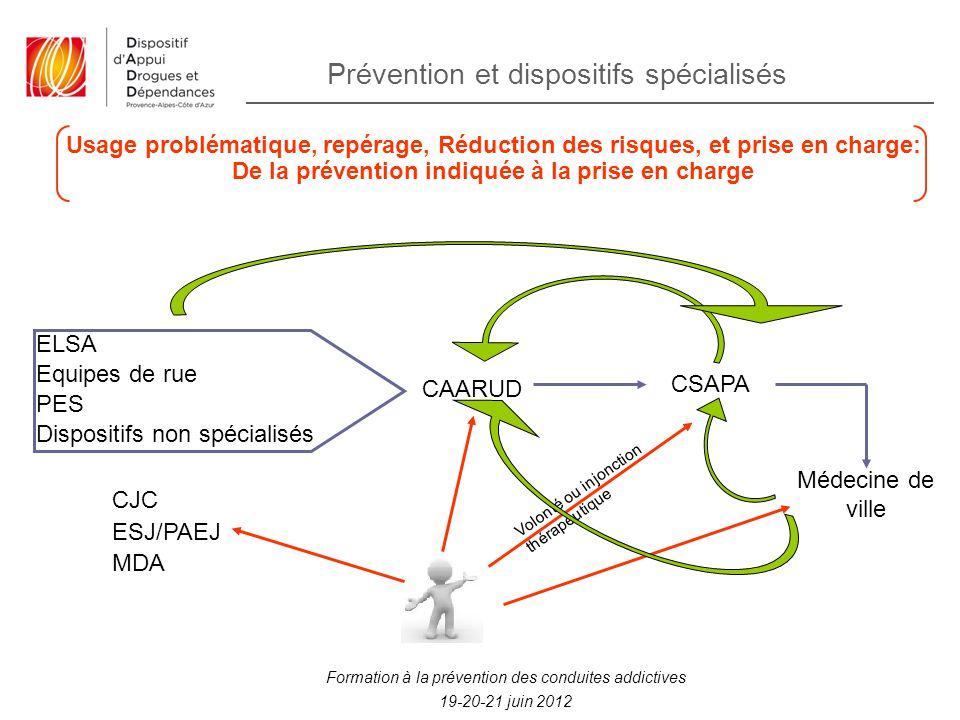 Prévention et dispositifs spécialisés Formation à la prévention des conduites addictives 19-20-21 juin 2012 Usage problématique, repérage, Réduction d